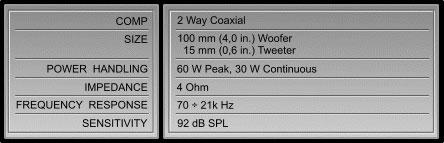 بلندگو هرتز DCX 100-3 | بلندگو hertz DCX 100-3