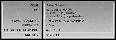 بلندگو هرتز DCX 690-3 | بلندگو hertz DCX 690-3