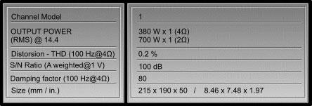آمپلی فایر هرتز HCP 1D | آمپلی فایر hertz HCP 1D